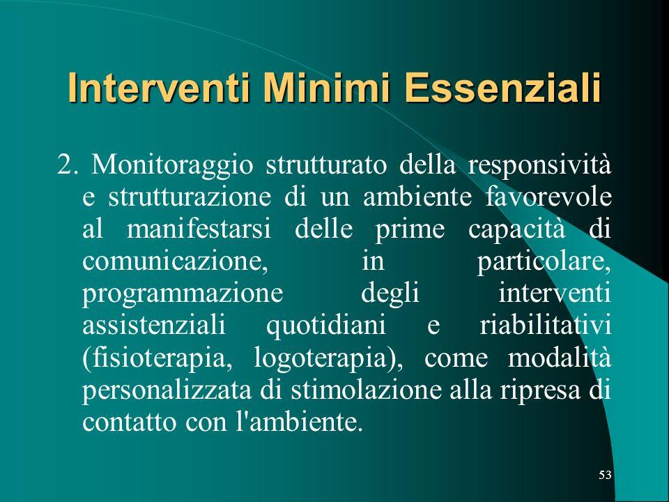 Interventi Minimi Essenziali