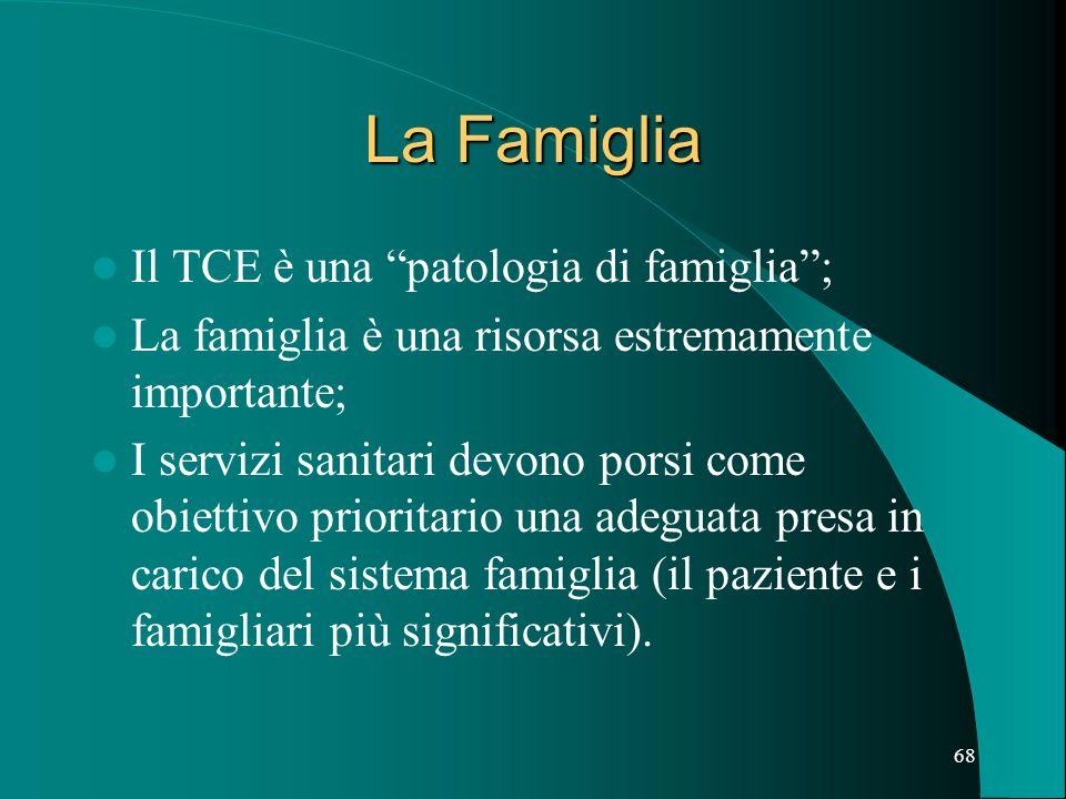La Famiglia Il TCE è una patologia di famiglia ;