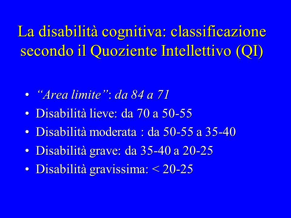 La disabilità cognitiva: classificazione secondo il Quoziente Intellettivo (QI)