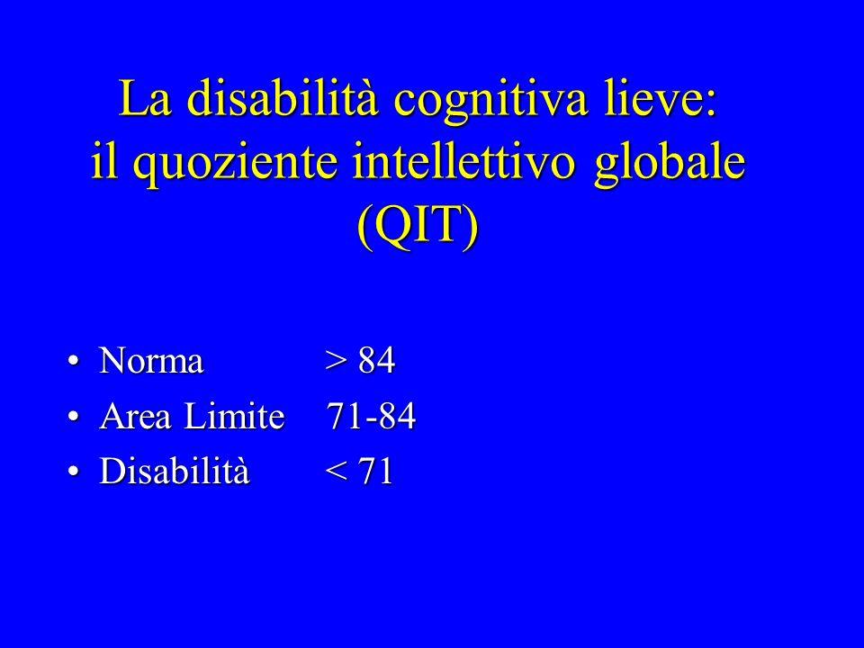 La disabilità cognitiva lieve: il quoziente intellettivo globale (QIT)
