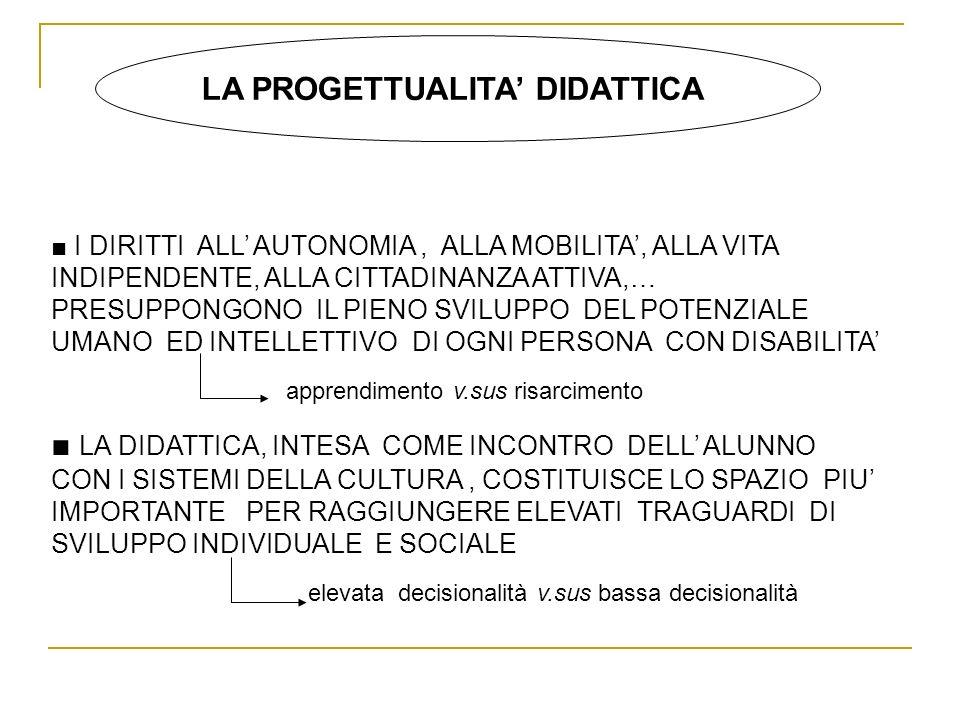 LA PROGETTUALITA' DIDATTICA