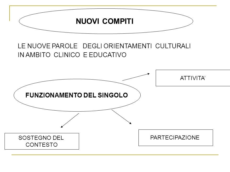 FUNZIONAMENTO DEL SINGOLO