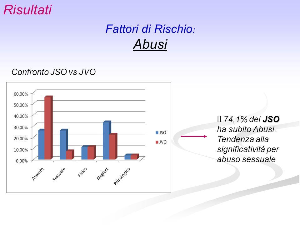 Risultati Abusi Fattori di Rischio: Confronto JSO vs JVO