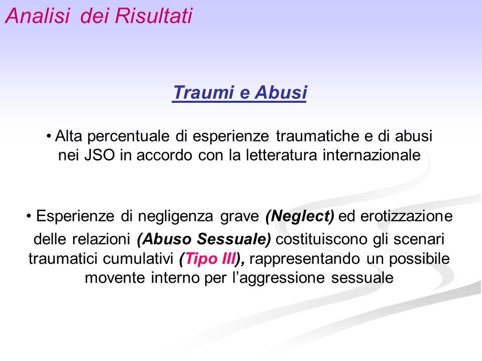 Analisi dei Risultati Traumi e Abusi