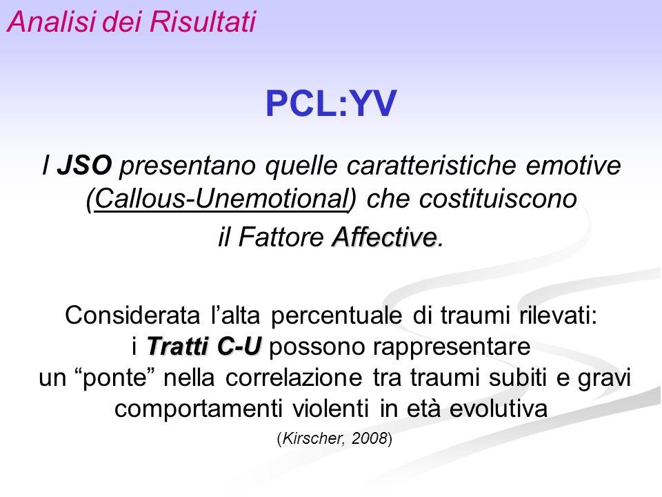 PCL:YV Analisi dei Risultati