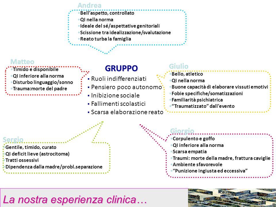 La nostra esperienza clinica…