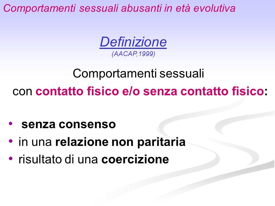 Definizione Comportamenti sessuali