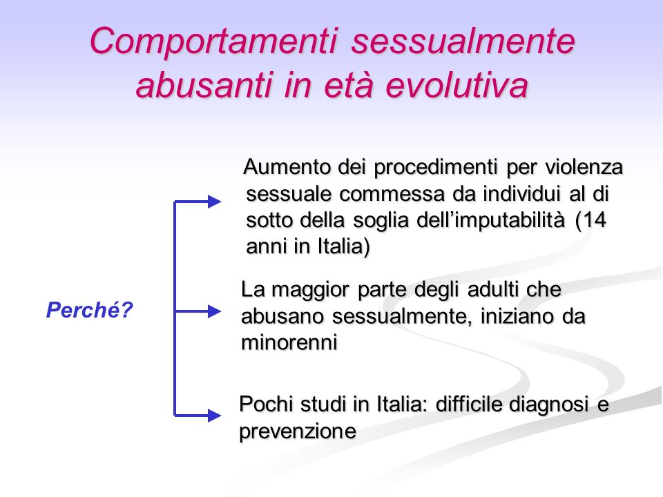 Comportamenti sessualmente abusanti in età evolutiva