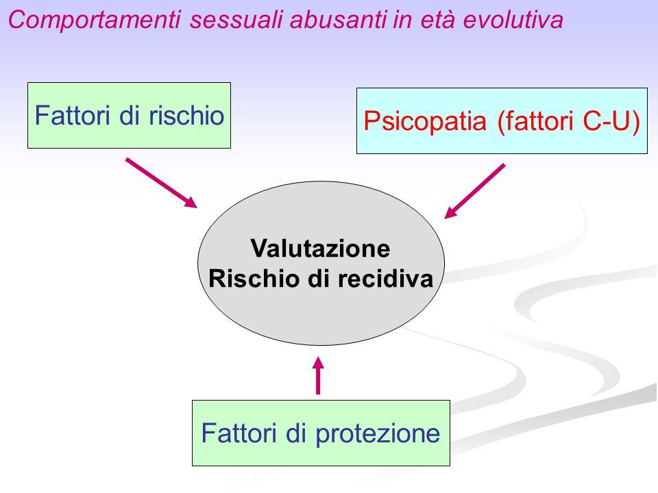 Psicopatia (fattori C-U)