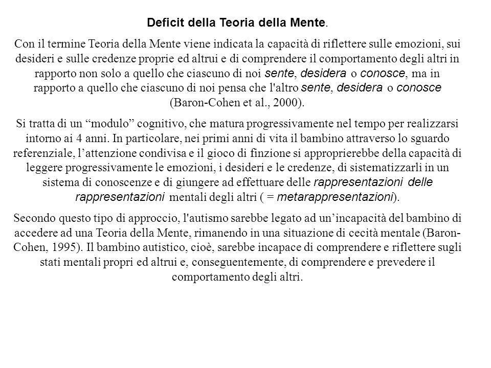 Deficit della Teoria della Mente.