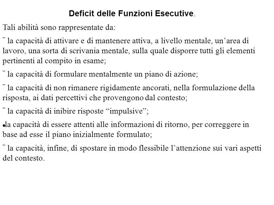 Deficit delle Funzioni Esecutive.