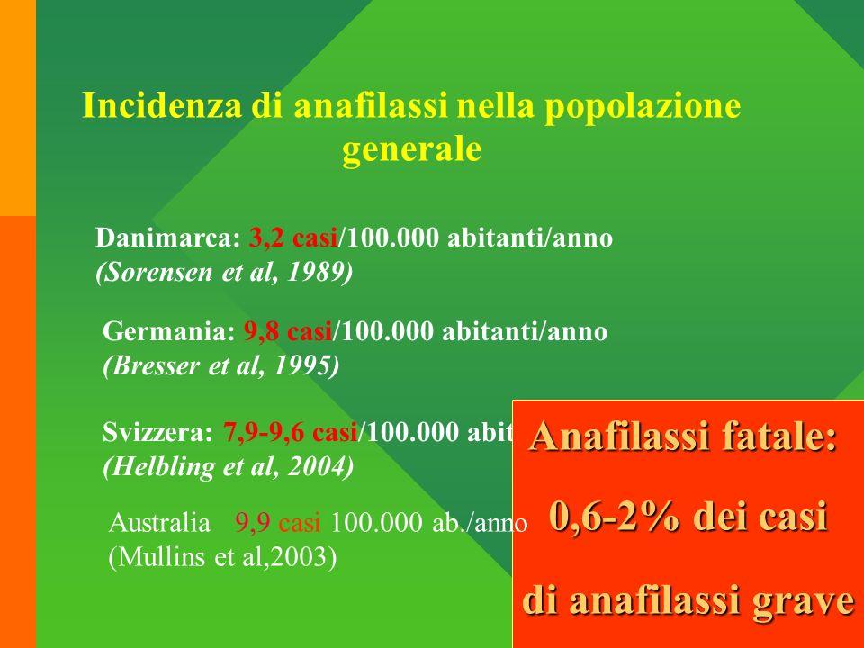 Incidenza di anafilassi nella popolazione generale
