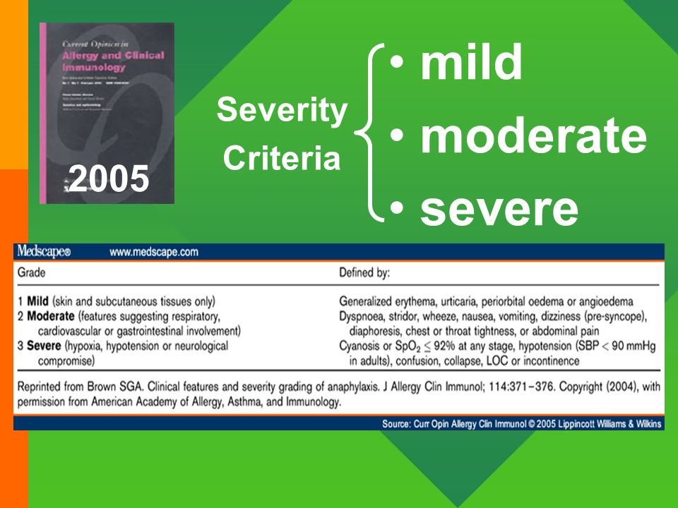 mild moderate severe Severity Criteria 2005