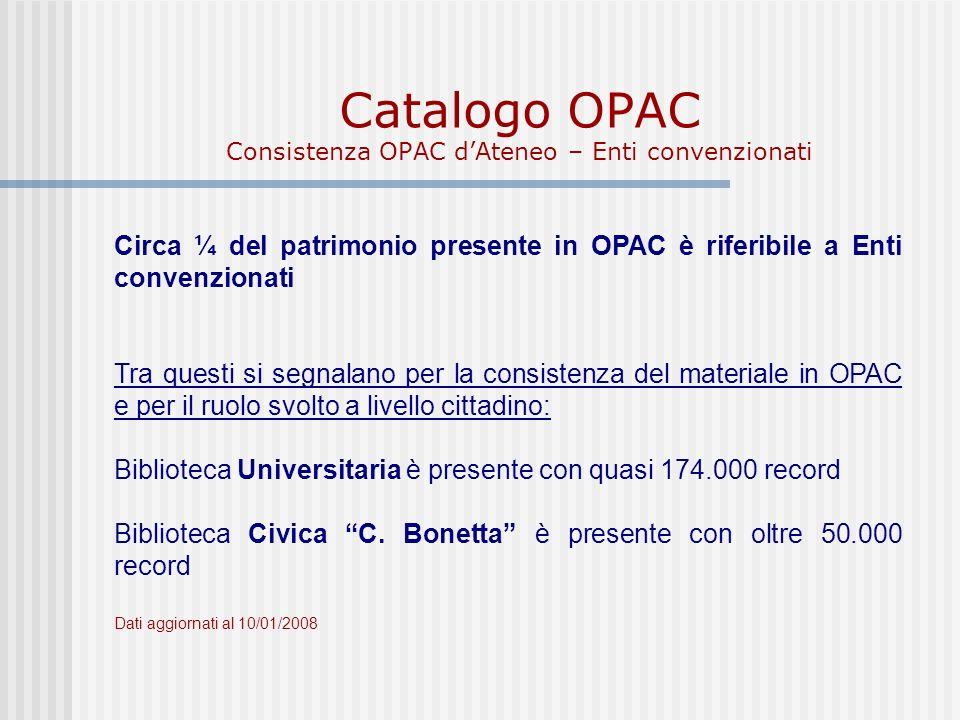 Catalogo OPAC Consistenza OPAC d'Ateneo – Enti convenzionati