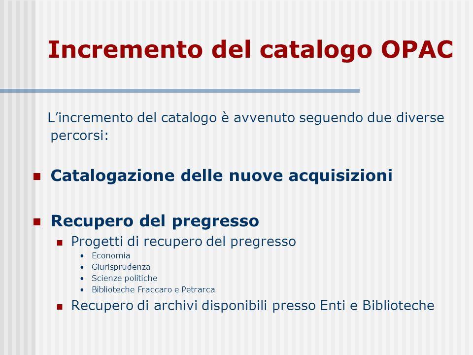 Incremento del catalogo OPAC