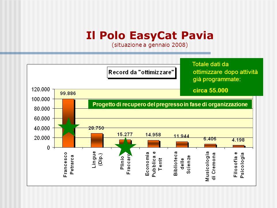 Il Polo EasyCat Pavia (situazione a gennaio 2008)
