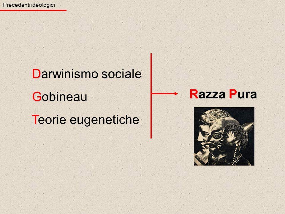 Darwinismo sociale Gobineau Teorie eugenetiche Razza Pura