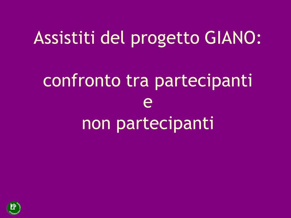 Assistiti del progetto GIANO: confronto tra partecipanti e