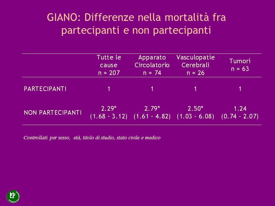 GIANO: Differenze nella mortalità fra partecipanti e non partecipanti