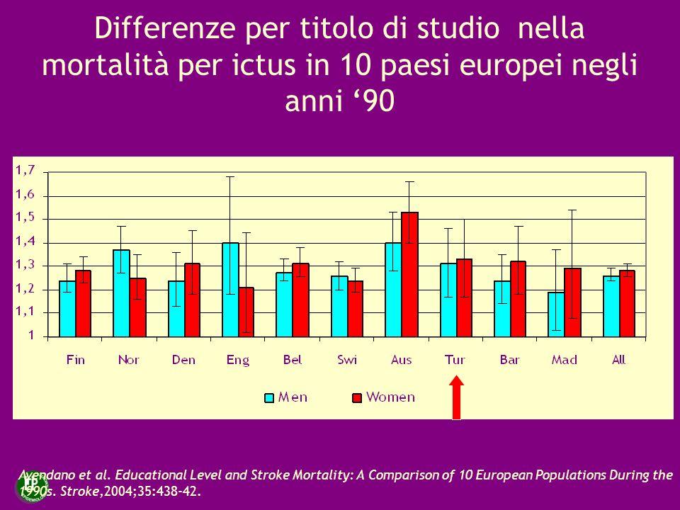 Differenze per titolo di studio nella mortalità per ictus in 10 paesi europei negli anni '90