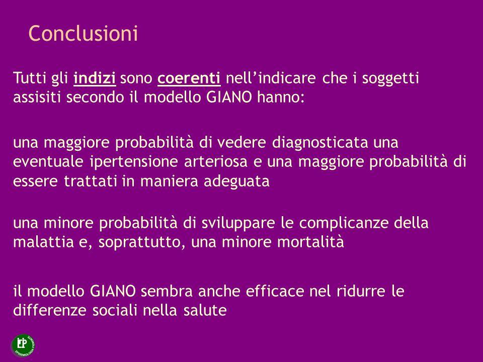Conclusioni Tutti gli indizi sono coerenti nell'indicare che i soggetti assisiti secondo il modello GIANO hanno: