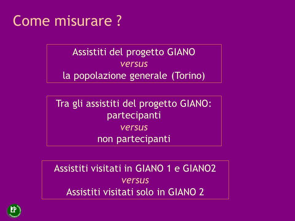 Come misurare Assistiti del progetto GIANO versus