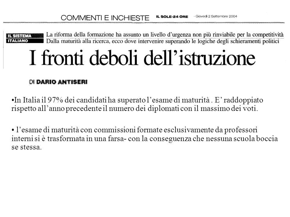 In Italia il 97% dei candidati ha superato l'esame di maturità