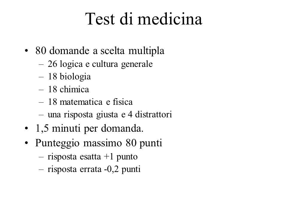Test di medicina 80 domande a scelta multipla 1,5 minuti per domanda.