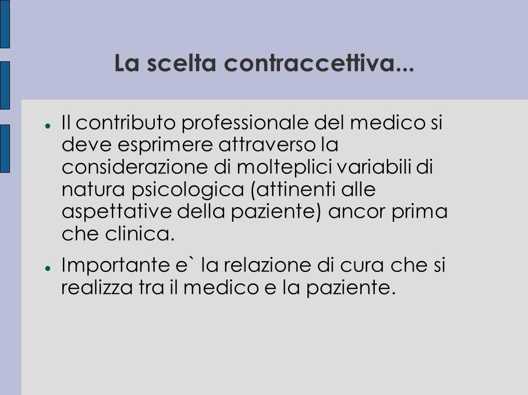 La scelta contraccettiva...