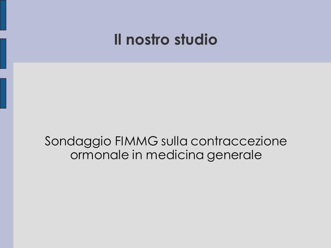 Sondaggio FIMMG sulla contraccezione ormonale in medicina generale