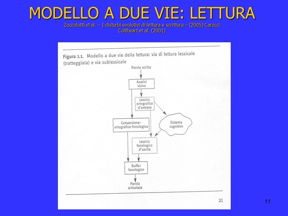 MODELLO A DUE VIE: LETTURA Zoccolotti et al