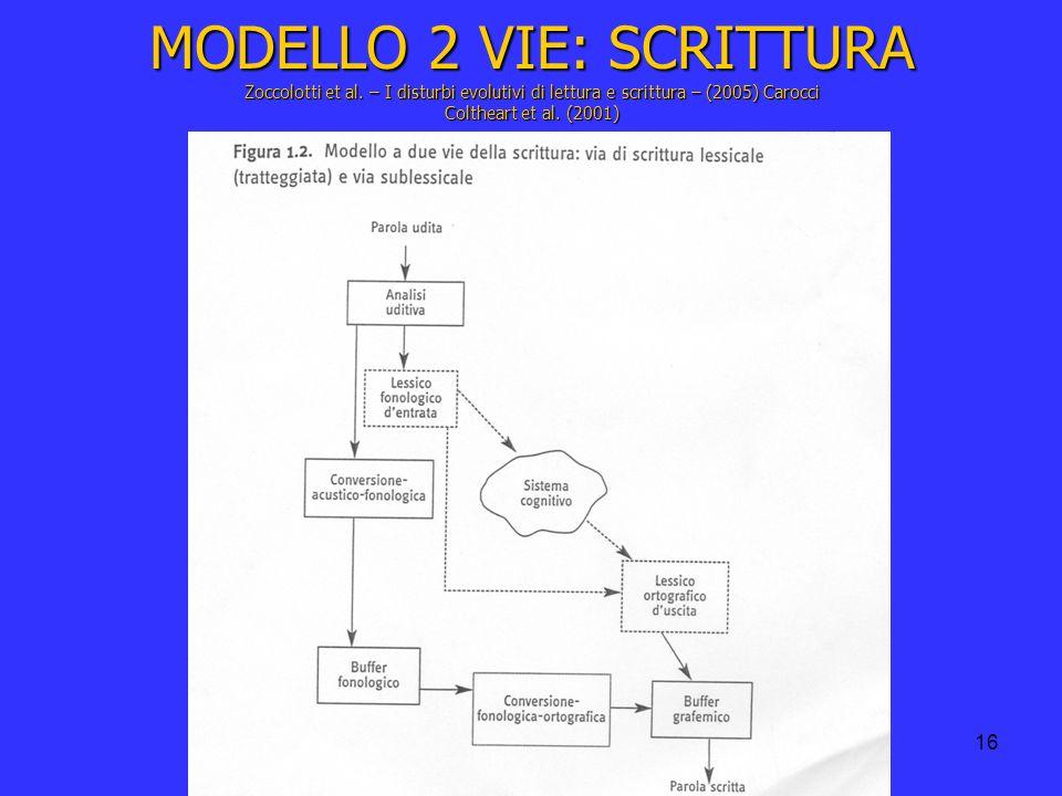 MODELLO 2 VIE: SCRITTURA Zoccolotti et al
