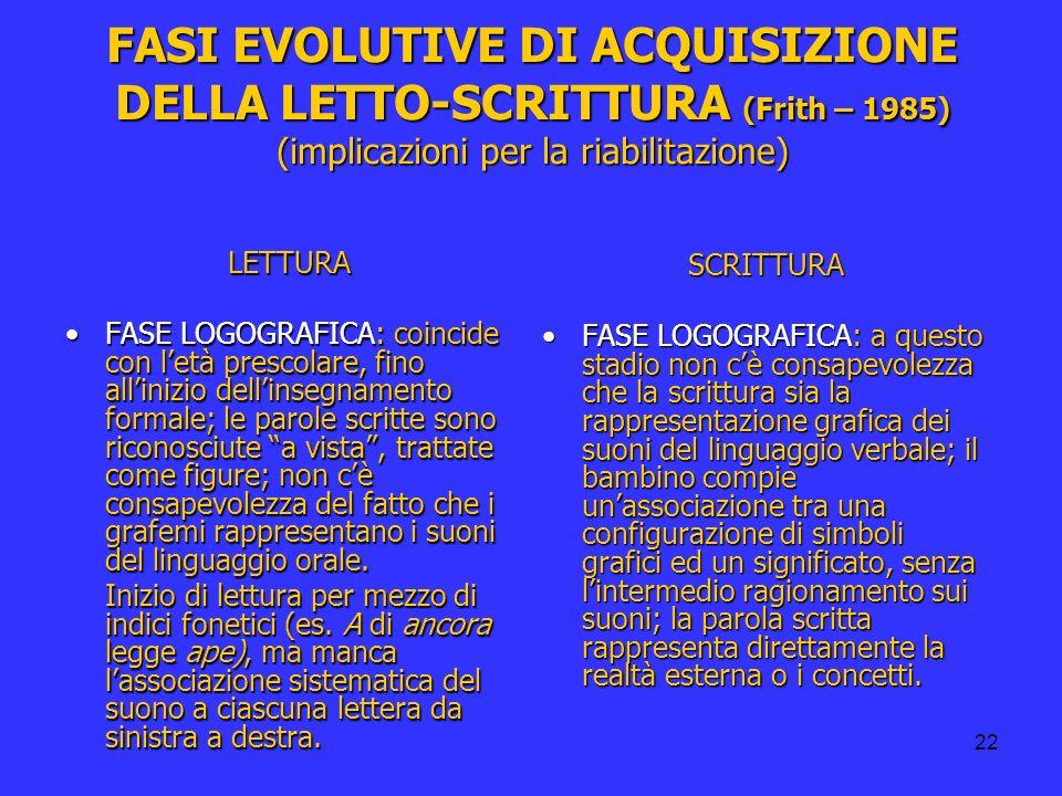 FASI EVOLUTIVE DI ACQUISIZIONE DELLA LETTO-SCRITTURA (Frith – 1985) (implicazioni per la riabilitazione)