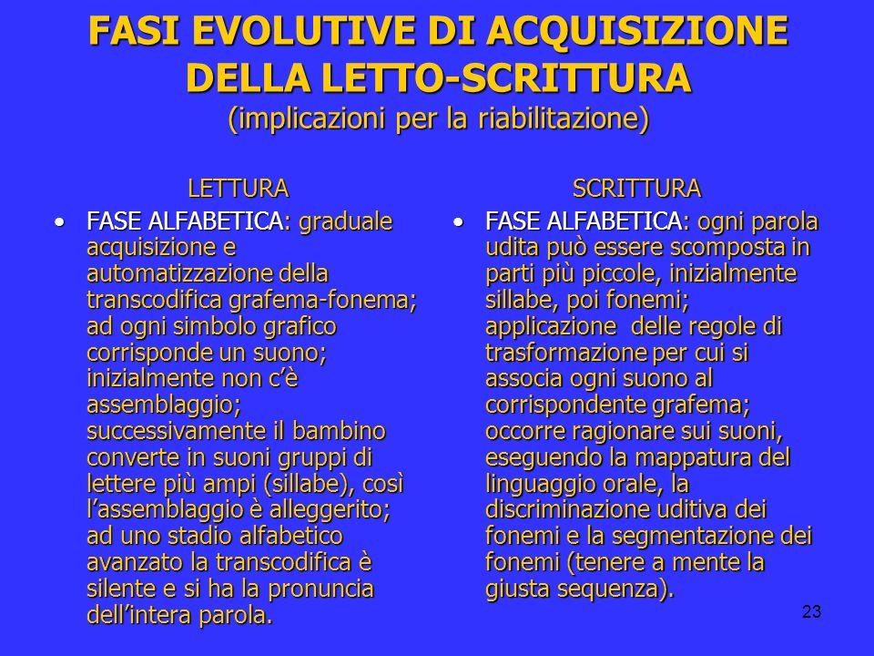 FASI EVOLUTIVE DI ACQUISIZIONE DELLA LETTO-SCRITTURA (implicazioni per la riabilitazione)