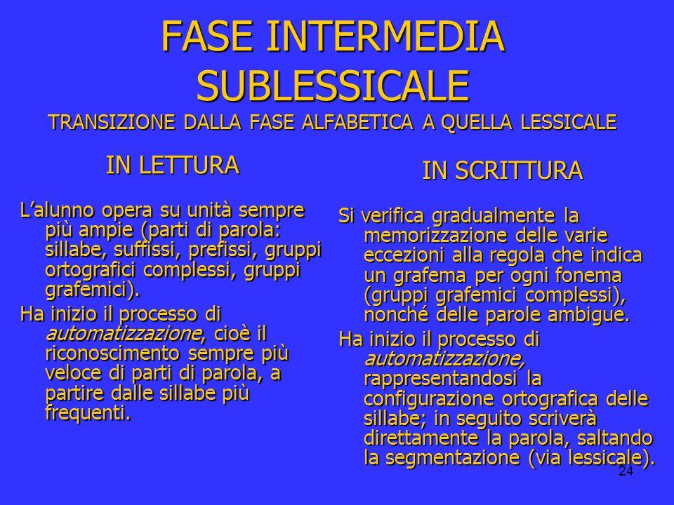 FASE INTERMEDIA SUBLESSICALE TRANSIZIONE DALLA FASE ALFABETICA A QUELLA LESSICALE