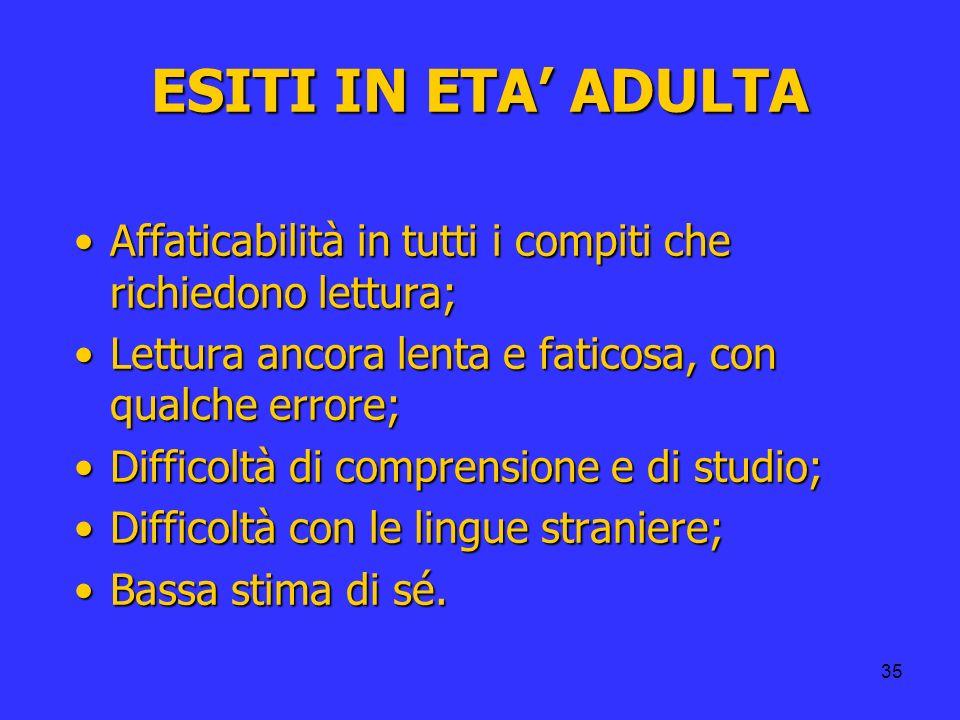 ESITI IN ETA' ADULTA Affaticabilità in tutti i compiti che richiedono lettura; Lettura ancora lenta e faticosa, con qualche errore;