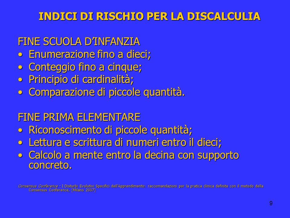 INDICI DI RISCHIO PER LA DISCALCULIA