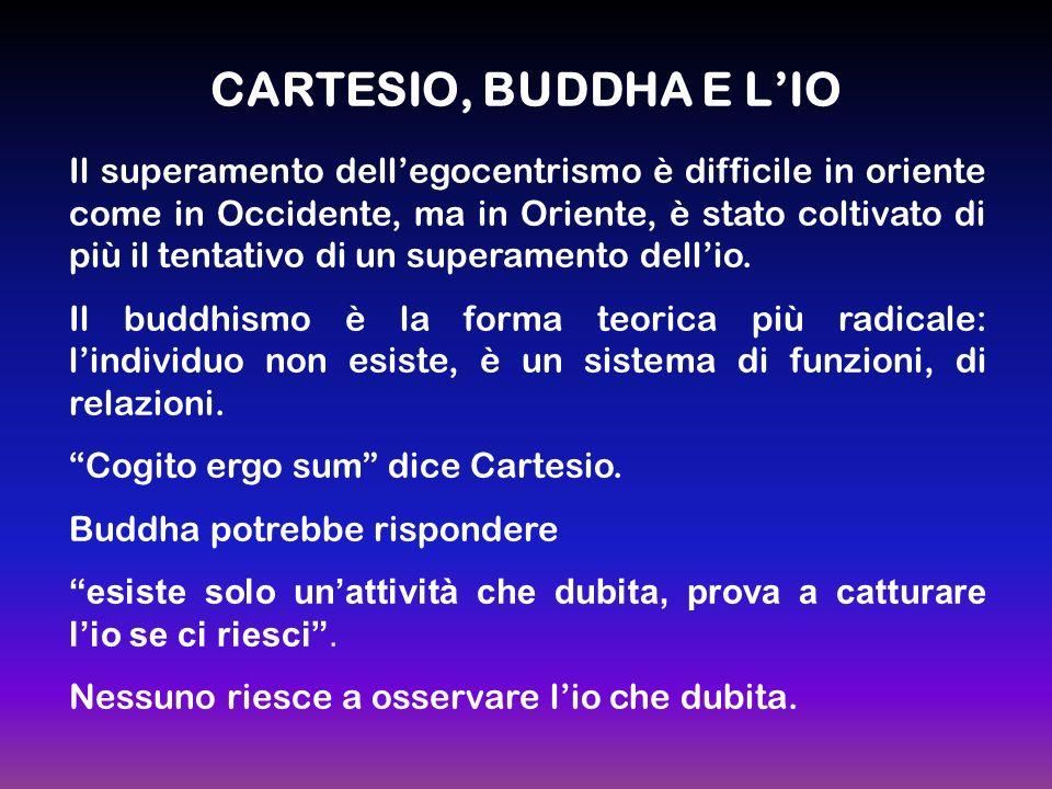 CARTESIO, BUDDHA E L'IO