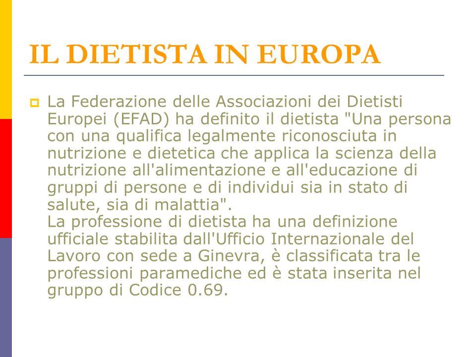 IL DIETISTA IN EUROPA
