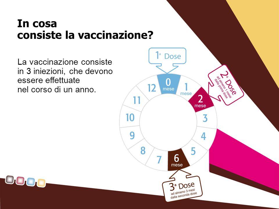 In cosa consiste la vaccinazione