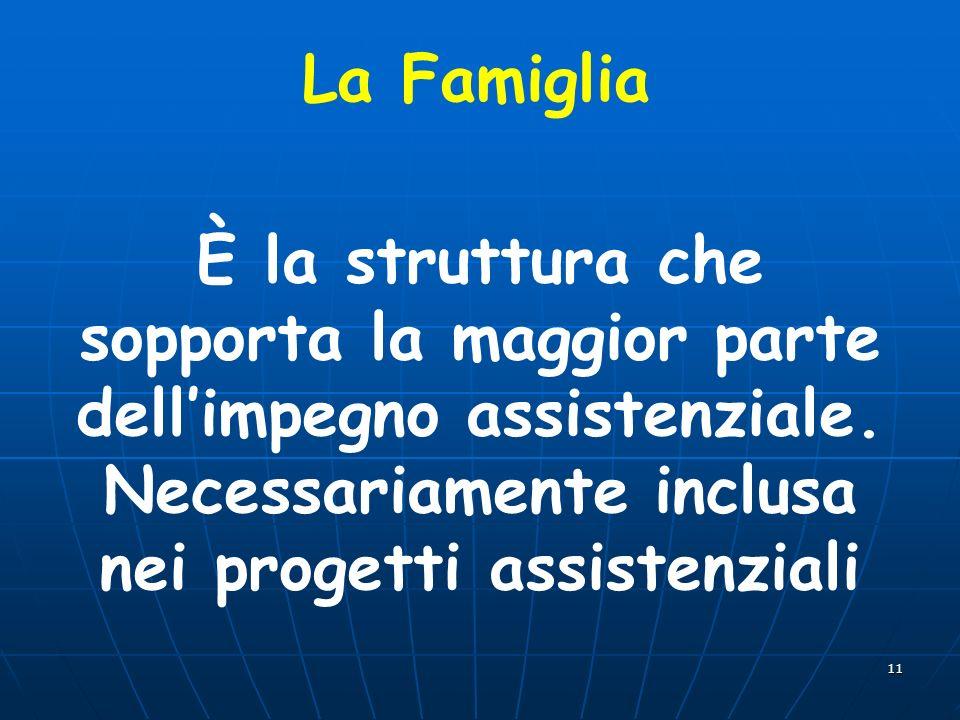 La Famiglia È la struttura che sopporta la maggior parte dell'impegno assistenziale.