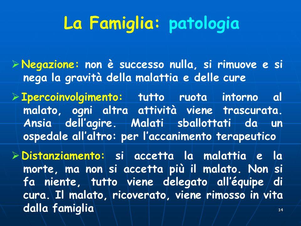 La Famiglia: patologia