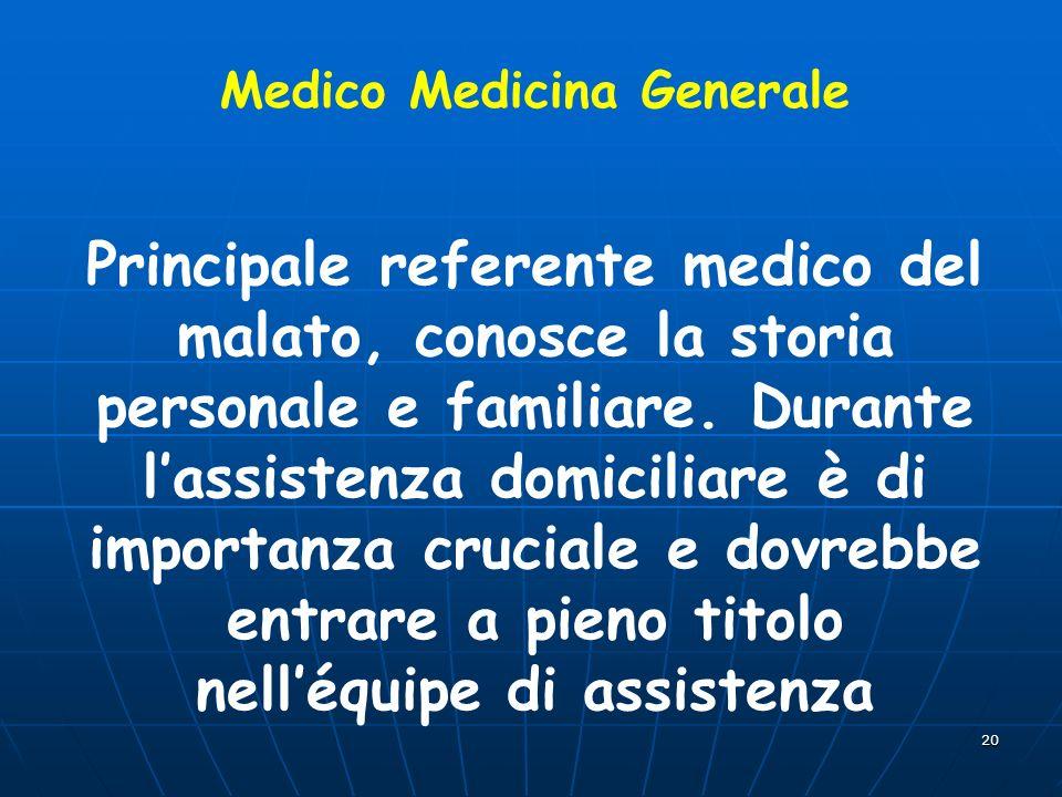 Medico Medicina Generale