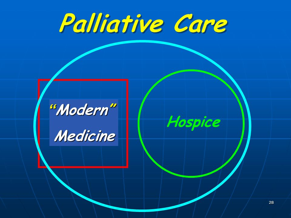 Palliative Care Modern Medicine Hospice