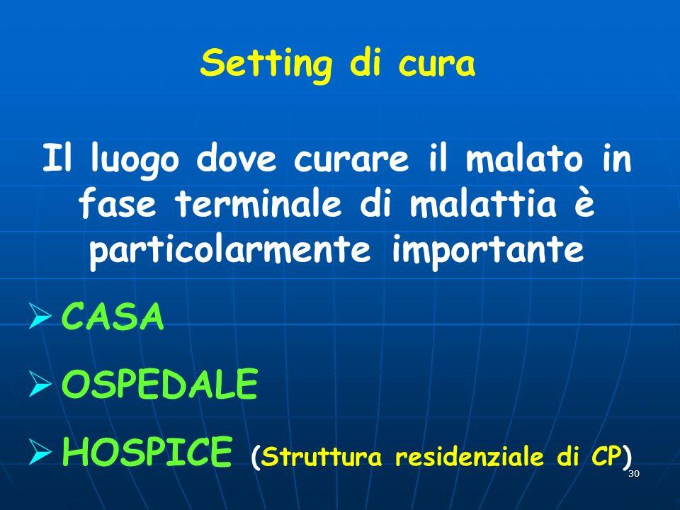 Setting di cura Il luogo dove curare il malato in fase terminale di malattia è particolarmente importante.