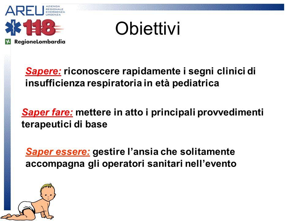 Obiettivi Sapere: riconoscere rapidamente i segni clinici di insufficienza respiratoria in età pediatrica.
