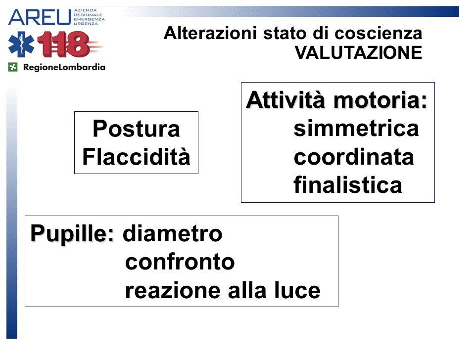 Attività motoria: simmetrica coordinata finalistica Postura Flaccidità