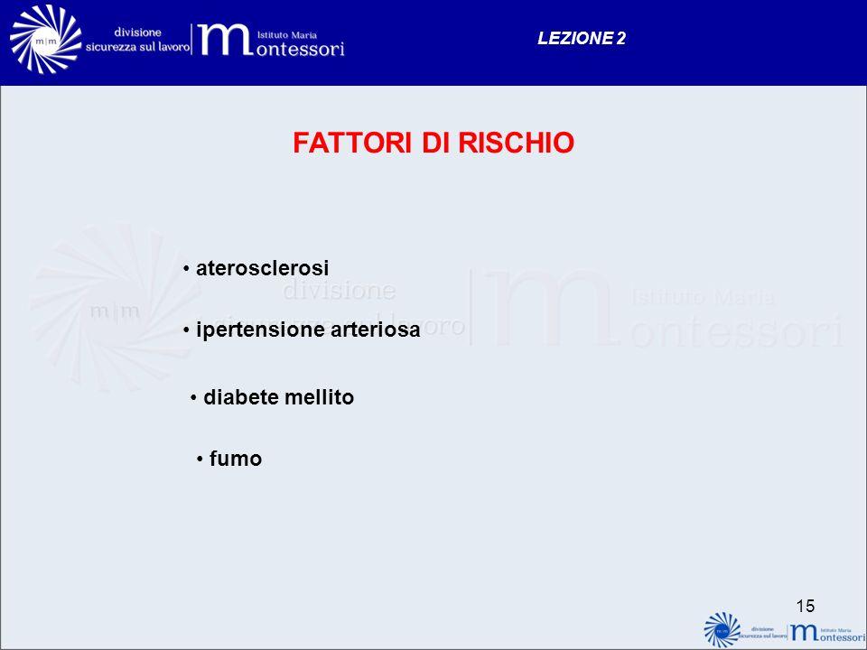 FATTORI DI RISCHIO aterosclerosi ipertensione arteriosa