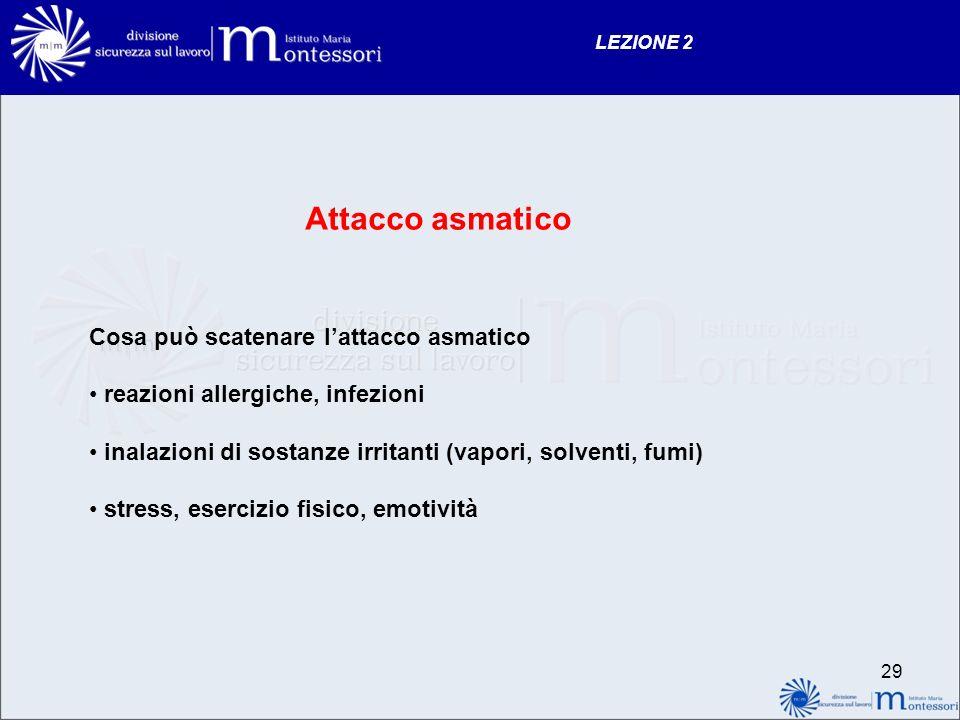 Attacco asmatico Cosa può scatenare l'attacco asmatico