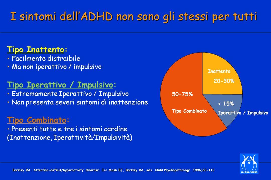 I sintomi dell'ADHD non sono gli stessi per tutti